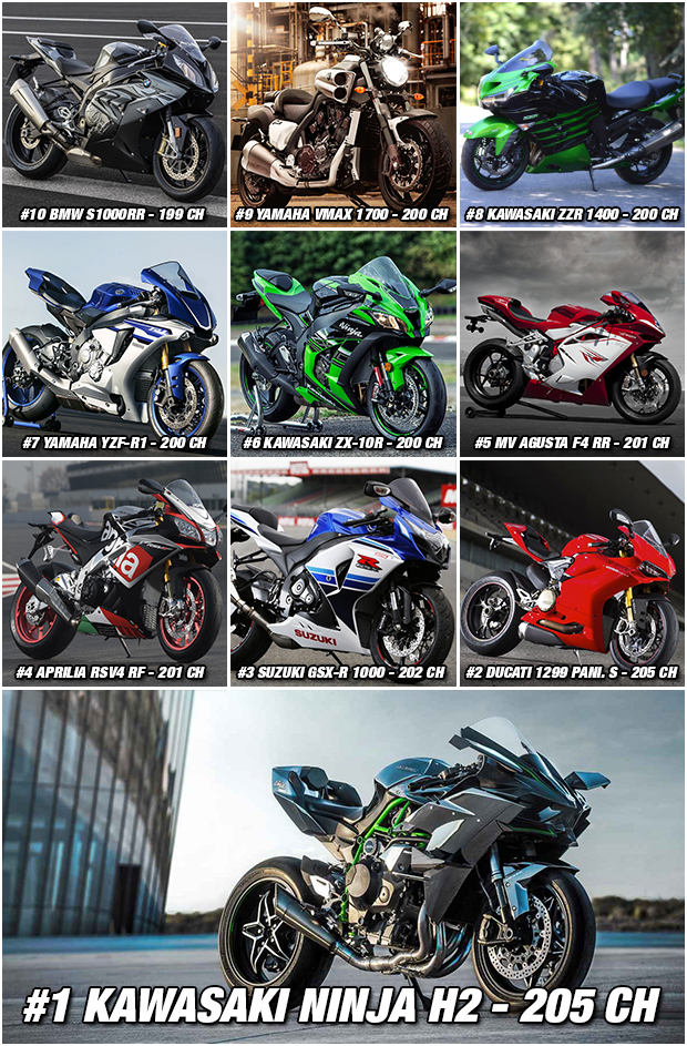 moto axxe top 10 des motos de s rie les plus puissantes. Black Bedroom Furniture Sets. Home Design Ideas
